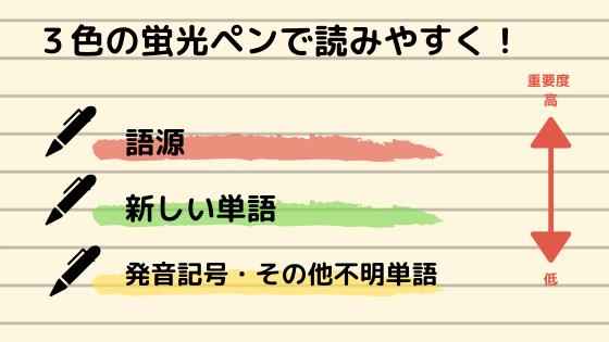 3色の蛍光ペンで英文を読みやすくする